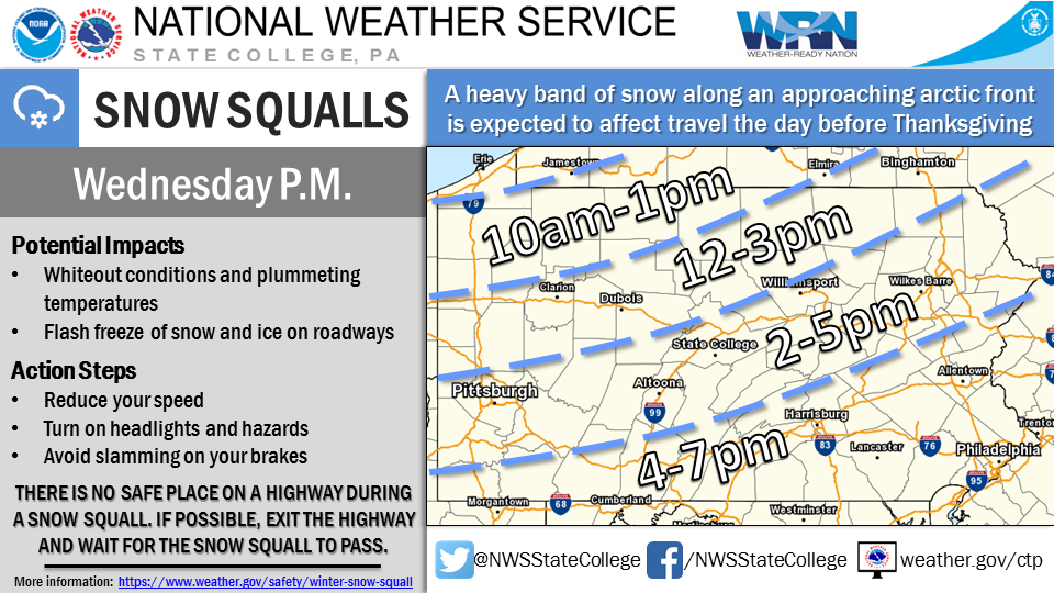 Snow Squalls Expected to Affect Wednesday Thanksgiving Travel