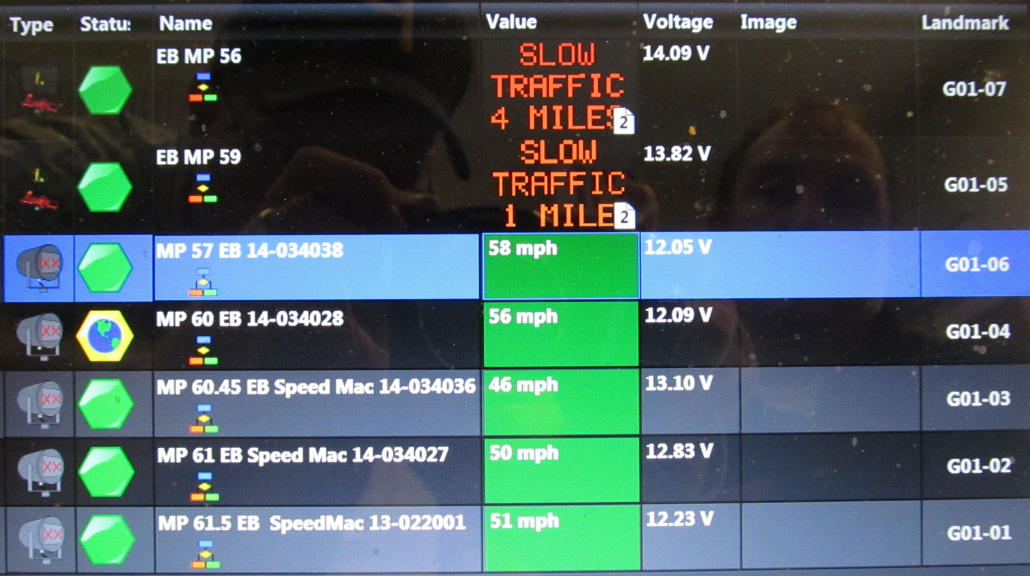 The information from traffic speed sensors in the AQW system sends information to PennDOT officials, which is displayed on their computers. When traffic slows or is stopped, LED signs will display messages like those near the top, indicating about how far away the traffic delay exists. When traffic is flowing faster, PennDOT officials can still see its average speed, indicated in the green bars below the signs.